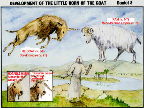 Daniel's vision of a ram and he-goat