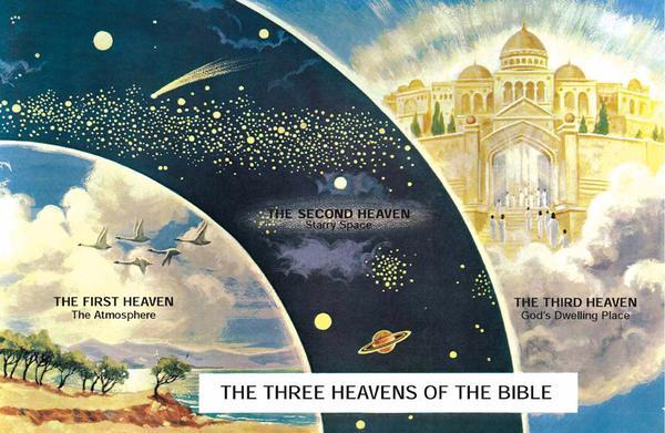 Heavens: - The 3 heavens