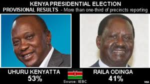 Vision & Prophecy of Rigged Kenya 2013 Presidential Election