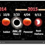 FOUR BLOOD MOONS COMING - 2014-2015