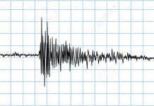 Prophecy of Earth Tremor Announcing Coming Earthquake in Kenya